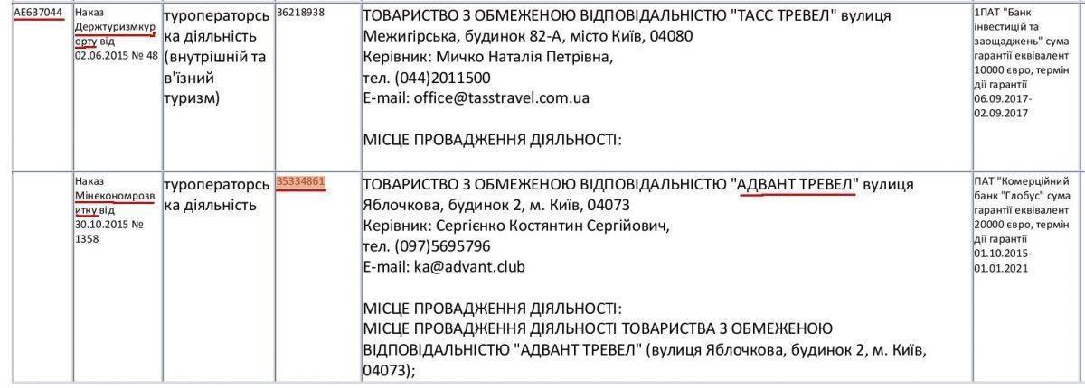Лицензия на туристическую деятельность Адвант Тревел